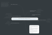 Mind map: How To Start and Run a Mastermind Group