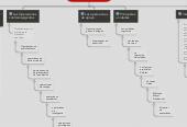 Mind map: estrategías y Mecanismos del terror