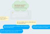 Mind map: FACTORES QUEDIFICULTAN EL TRABAJOCOLABORATIVO