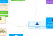 Mind map: Copy of MINUTAS,MODELOS Y DATOS VARIABLES