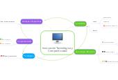 Mind map: Innovación Tecnológica yCompetitividad