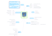 Mind map: Drager