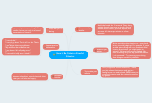 Mind map: How to Be Calm in a Stressful