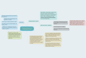Mind map: Educar con inteligenciaemocional