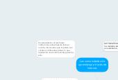 Mind map: Las comunidades de aprendizaje a través de Internet.