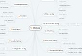 Mind map: Учебная среда