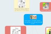 Mind map: Cómo guiar y brindar ayuda a una persona con discapacidad visual?