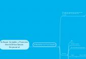 Mind map: Software Contable y Financiero World Office Versión Empresarial