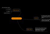 Mind map: Áreas del conocimiento