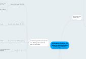 Mind map: El Régimen Político en México contemporáneo: cambios y reformas