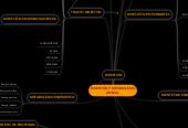 Mind map: DIGESTIÓN Y METABOLISMO ANIMAL