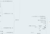 Mind map: 上地雅之