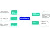 Mind map: MECANISMES