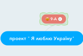 "Mind map: проект "" Я люблю Україну"""