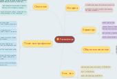 Mind map: Ротвейлер