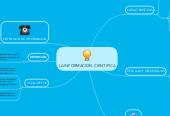 Mind map: LA INFORMACION CIENTIFICA