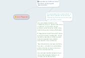 Mind map: Los Payasos