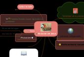 Mind map: ESCACEZ DE AGUA