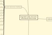 Mind map: Seguridad Cuentas de Usuario de la base de Datos Oracle