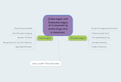 Mind map: Advantages and Disdadvantages of incorporating technology into a classroom