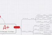 Mind map: Filosofía Pedagogía Tecnología