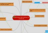 Mind map: Decisiones sobre políticas de inventarios