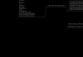 Mind map: ESTRUCTURAS Y FUNCIONESDE LAS ORGANIZACIONES GUBERNAMENTALES