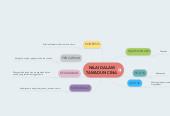 Mind map: NILAI DALAM TAMADUN CINA