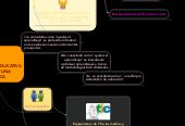 Mind map: LA TECNOLOGÍA EDUCATIVA COMO DISCIPLINA PEDAGÓGICA