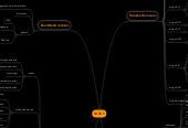 Mind map: FASE 5