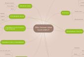 Mind map: Miksi ihminen tekee kuvataidetta?