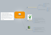 Mind map: BUSCADORES DE LA INFORMACON