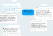 Mind map: INFLUENCIA EN LA TECNOLOGÍA Y LAS RELACIONES HUMANAS.