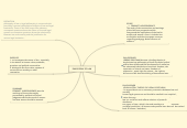 Mind map: PHILOSOPHY OF LAW