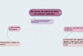 Mind map: Mecanismo de análisis de datos con enfoque cualitativo.