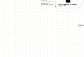 Mind map: POP - Come Registrare ilNome del tuo Sito