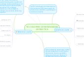 Mind map: TIC-COACHING-COMUNIDADADES DE PRÁCTICA