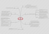 Mind map: albinismo