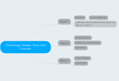 Mind map: Chairology: Design, Form and Function