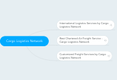 Mind map: Cargo Logistics Network