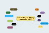 Mind map: Herramientas para el trabajo colaborativo en EVA