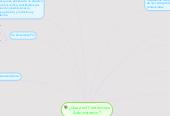 Mind map: ¿Que es el Contencioso Administrativo?