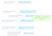 Mind map: IMPORTANCIA DE CONSTRUIR COMUNIDADES DE PRÁCTICA CON USO DE TIC