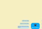 Mind map: Giosue Carducci