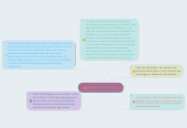 Mind map: riesgos de la internet