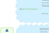 Mind map: Diversity Management