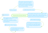 Mind map: Potential Documentary Names