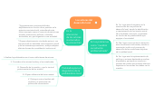 Mind map: Los actores del desarrollo local