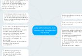 Mind map: adaptabilidad social de la persona con discapacidad intelectual