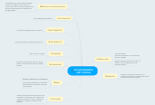 Mind map: VOLUNTARIANDO  (MKT SOCIAL)
